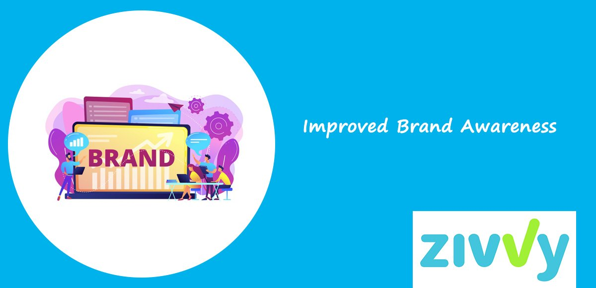 Improved Brand Awareness